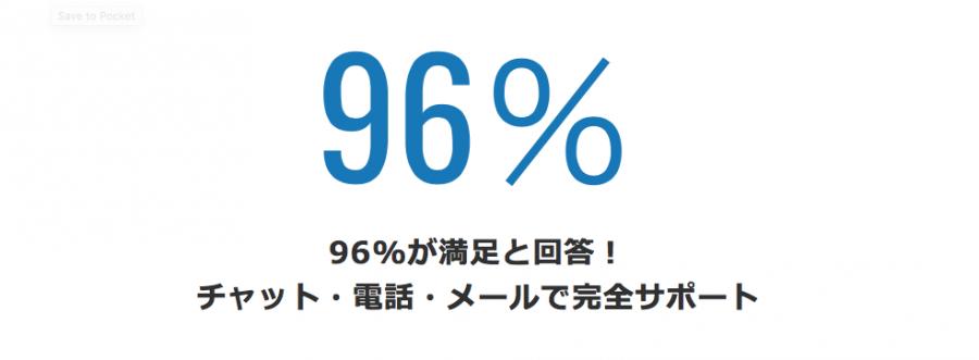 freee満足度96%